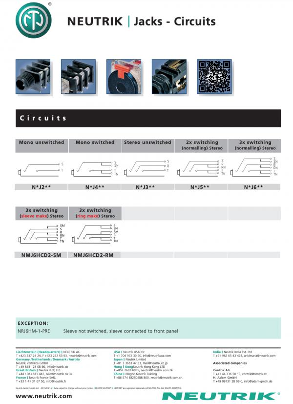 Neutrik nmj6hcd2 UK stereo jack socket datasheet